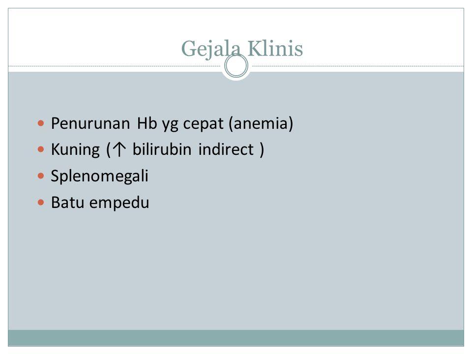 Gejala Klinis Penurunan Hb yg cepat (anemia)