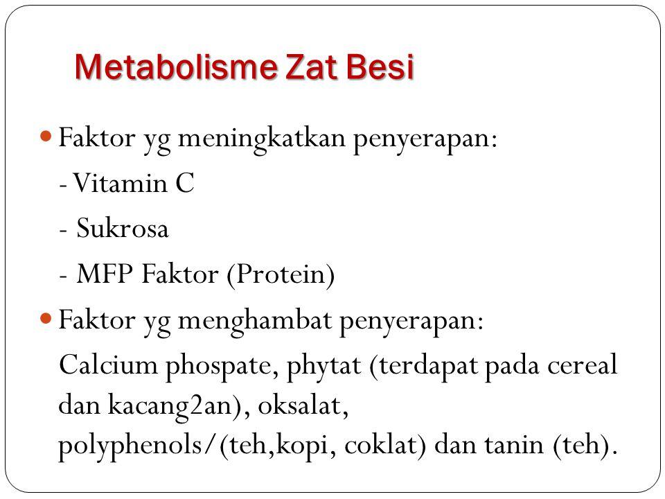 Metabolisme Zat Besi Faktor yg meningkatkan penyerapan: - Vitamin C