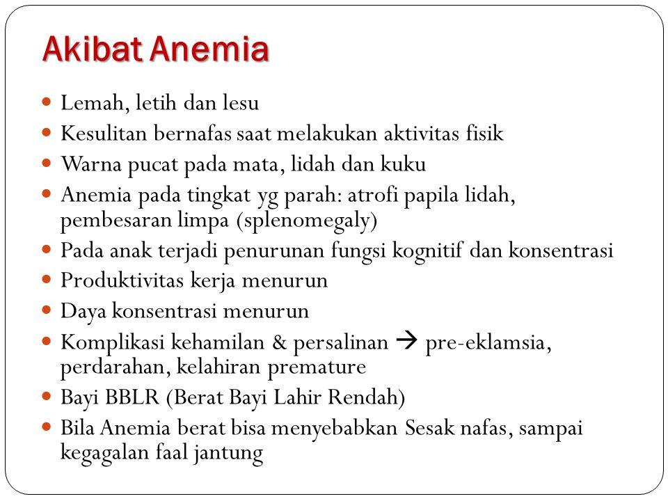 Akibat Anemia Lemah, letih dan lesu