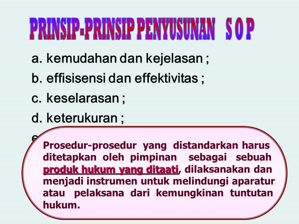 PRINSIP-PRINSIP PENYUSUNAN S O P