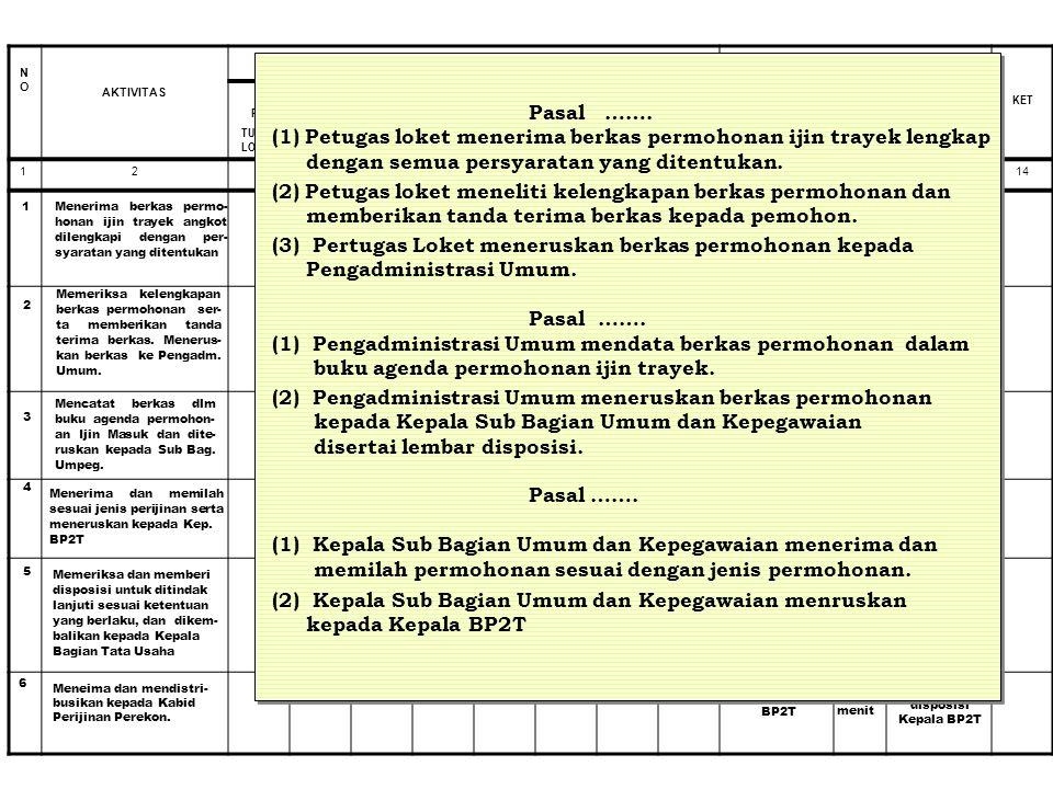 (1) Petugas loket menerima berkas permohonan ijin trayek lengkap