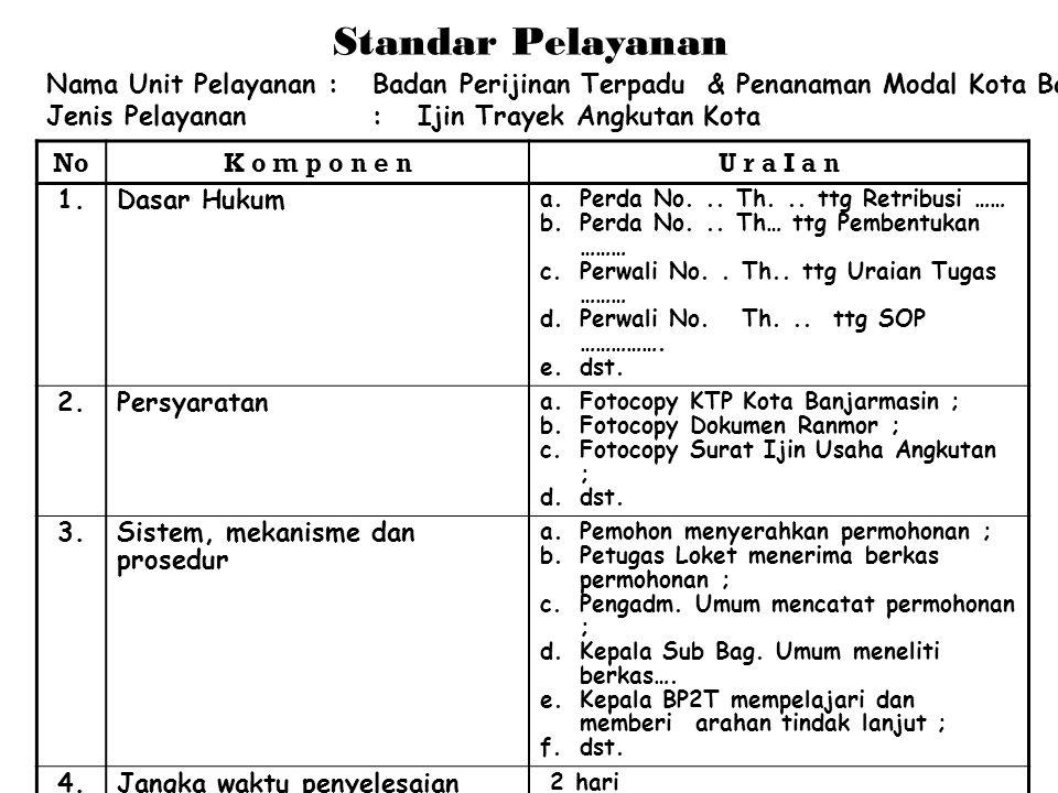 Standar Pelayanan Nama Unit Pelayanan : Badan Perijinan Terpadu & Penanaman Modal Kota Banjarmasin.