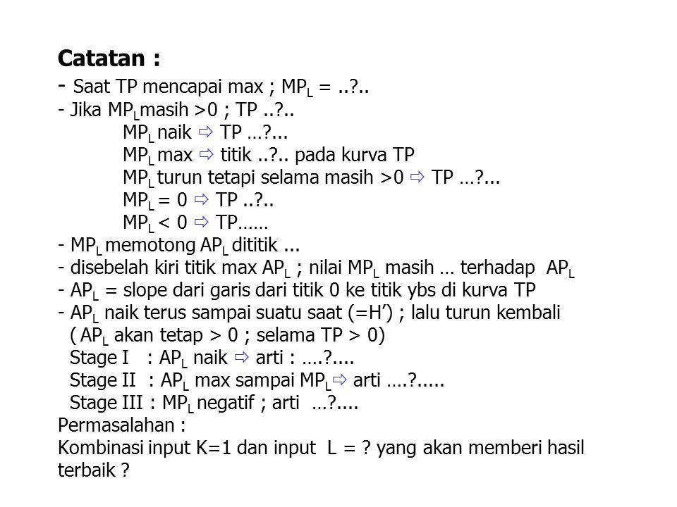 Catatan : - Saat TP mencapai max ; MPL =. - Jika MPLmasih >0 ; TP