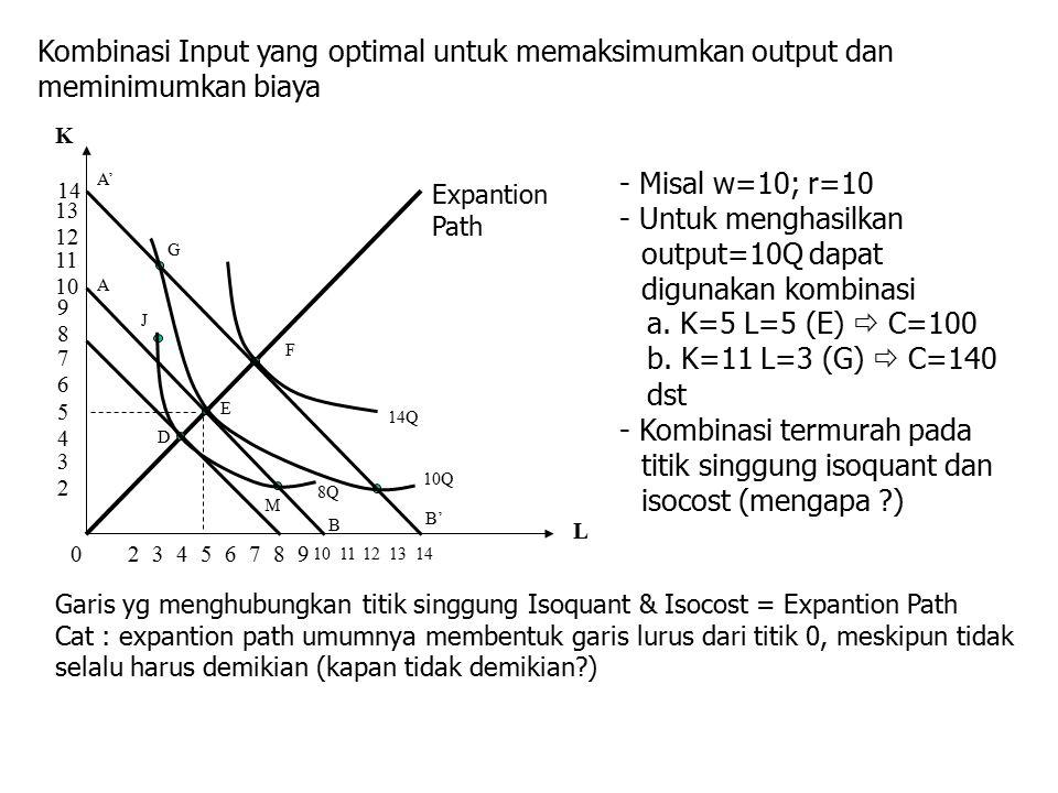 - Untuk menghasilkan output=10Q dapat digunakan kombinasi