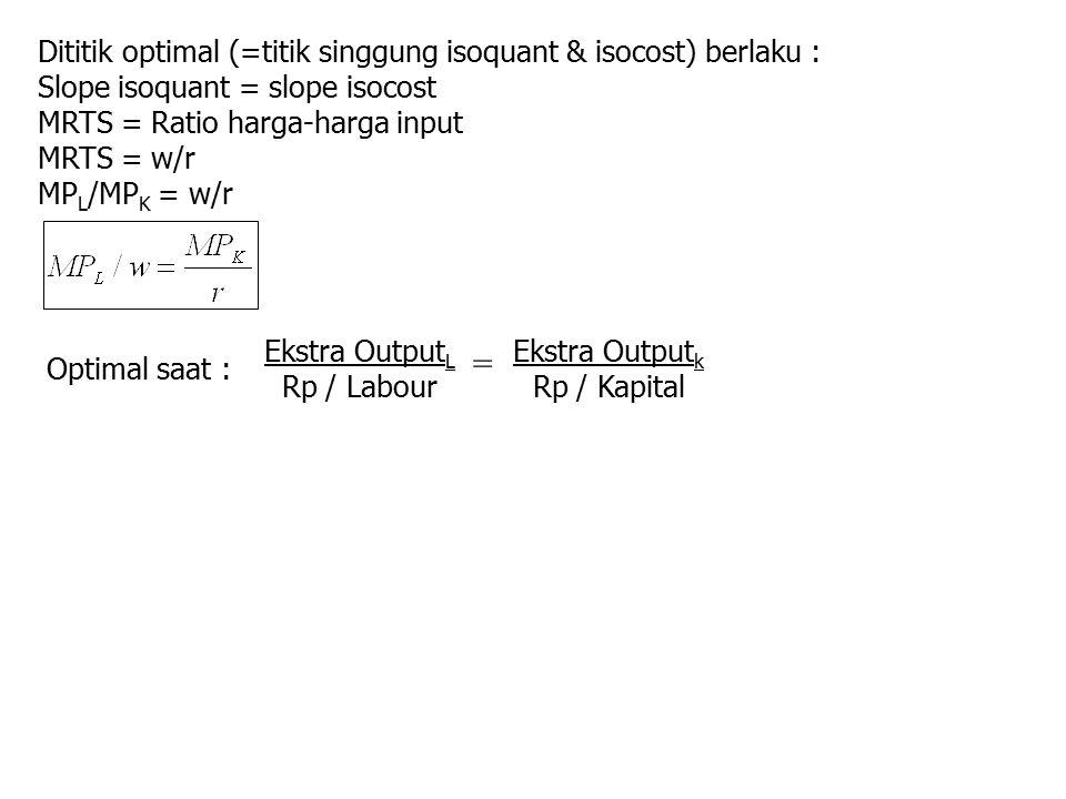 = Dititik optimal (=titik singgung isoquant & isocost) berlaku :