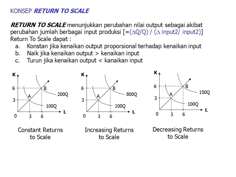 Konstan jika kenaikan output proporsional terhadap kenaikan input