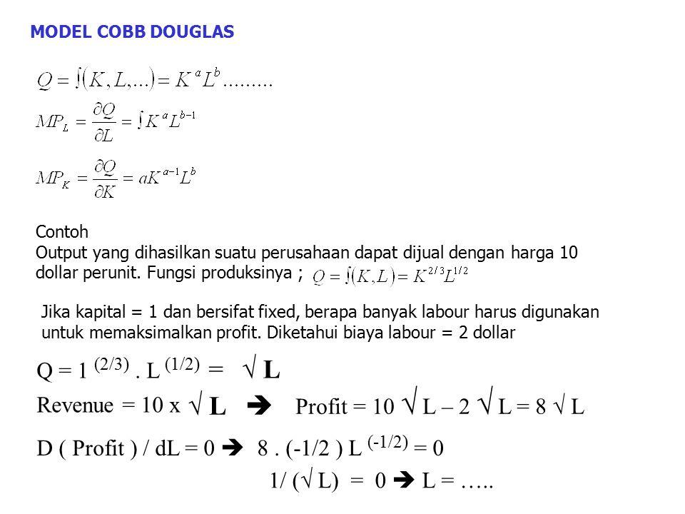√ L √ L  Q = 1 (2/3) . L (1/2) = Profit = 10 √ L – 2 √ L = 8 √ L