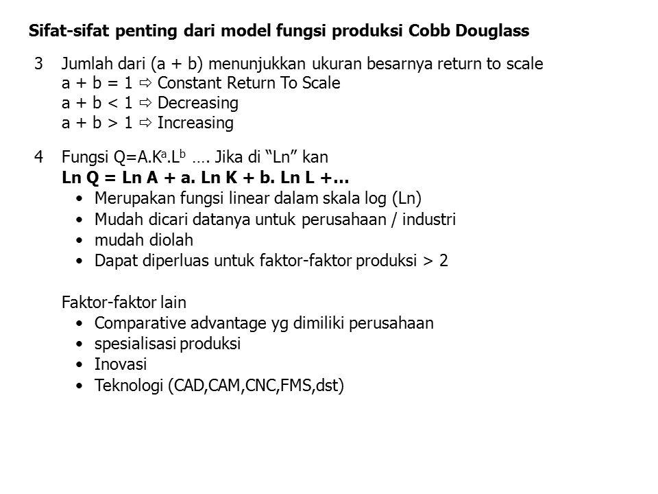 Sifat-sifat penting dari model fungsi produksi Cobb Douglass