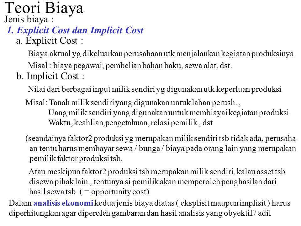 Teori Biaya Jenis biaya : 1. Explicit Cost dan Implicit Cost