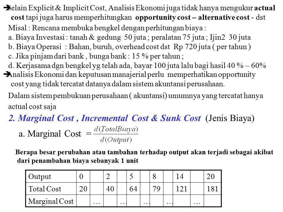 2. Marginal Cost , Incremental Cost & Sunk Cost (Jenis Biaya)