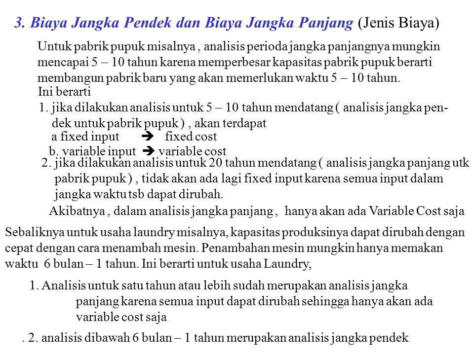 3. Biaya Jangka Pendek dan Biaya Jangka Panjang (Jenis Biaya)