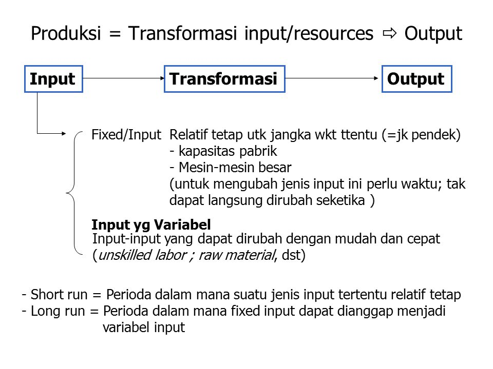 Produksi = Transformasi input/resources  Output