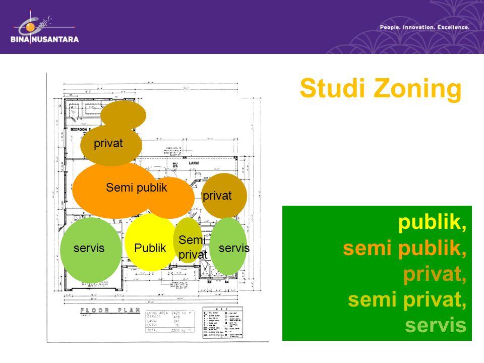 Studi Zoning publik, semi publik, privat, semi privat, servis privat