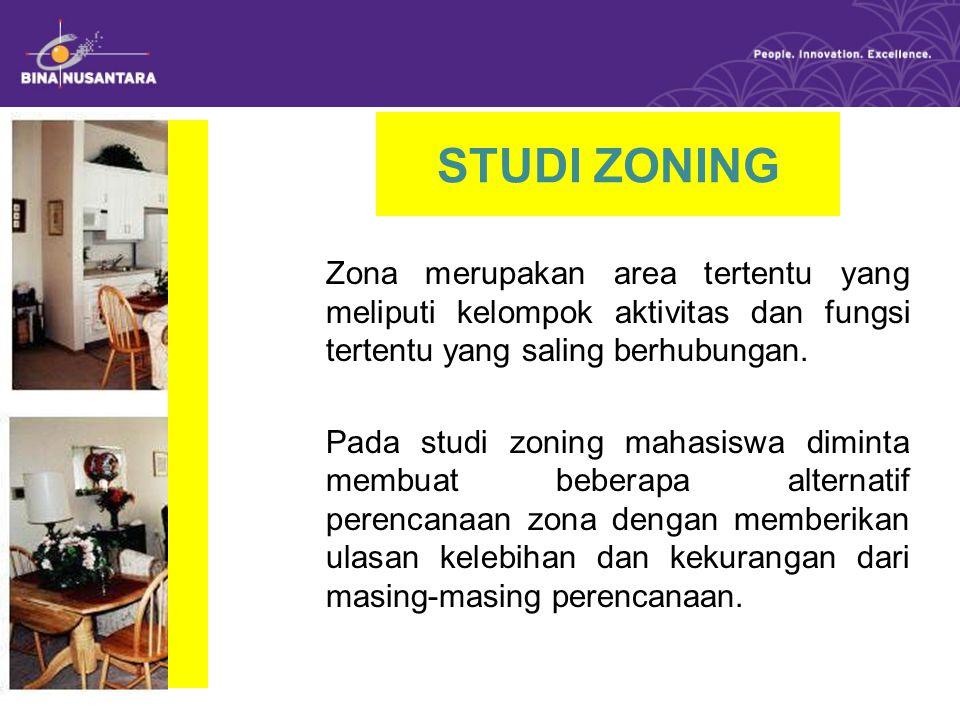 STUDI ZONING