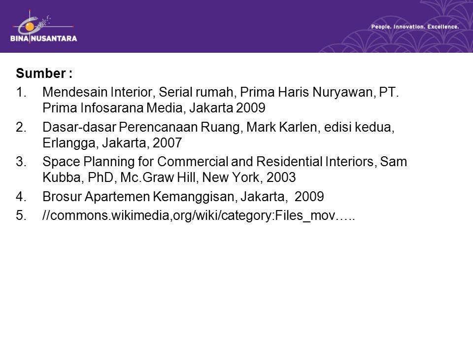 Sumber : Mendesain Interior, Serial rumah, Prima Haris Nuryawan, PT. Prima Infosarana Media, Jakarta 2009.