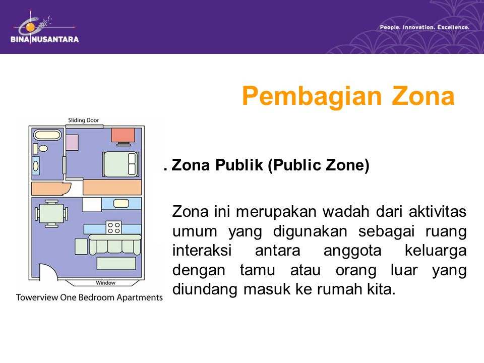 Pembagian Zona