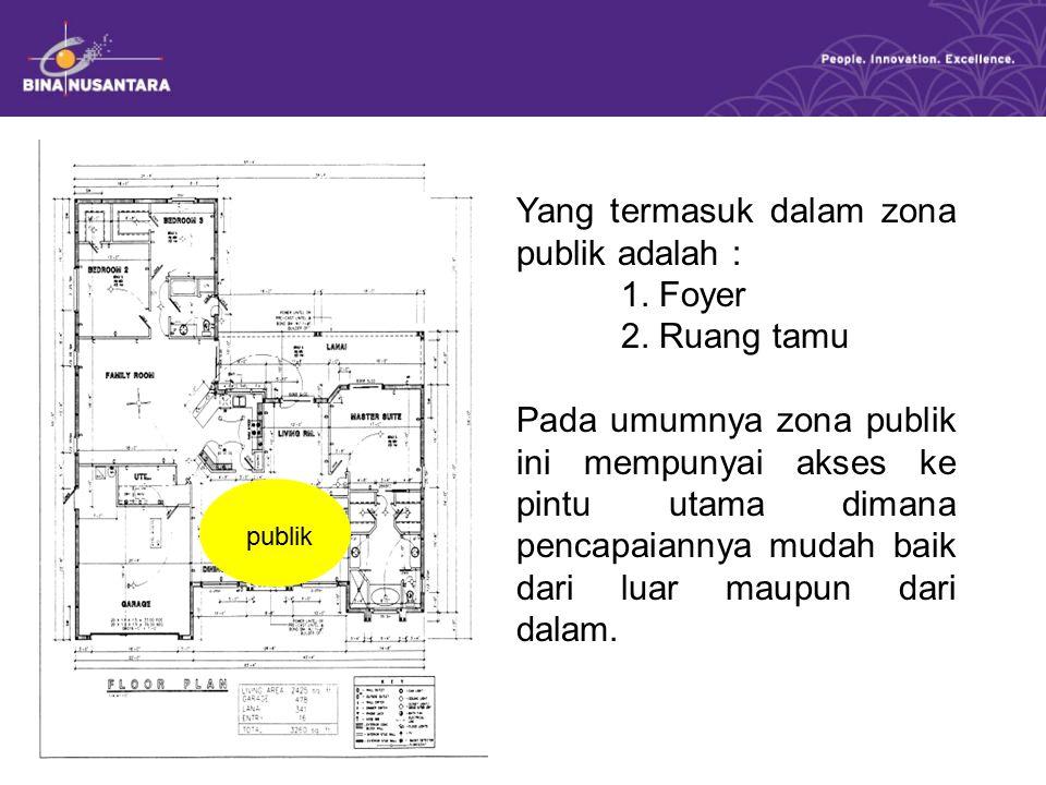 Yang termasuk dalam zona publik adalah : 1. Foyer 2. Ruang tamu