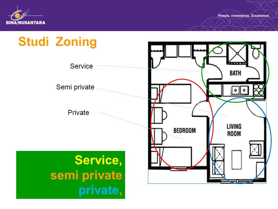 Studi Zoning Service, semi private private, Service Privat