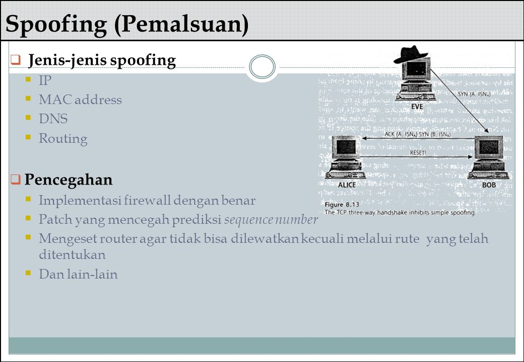 Spoofing (Pemalsuan) Jenis-jenis spoofing Pencegahan IP MAC address
