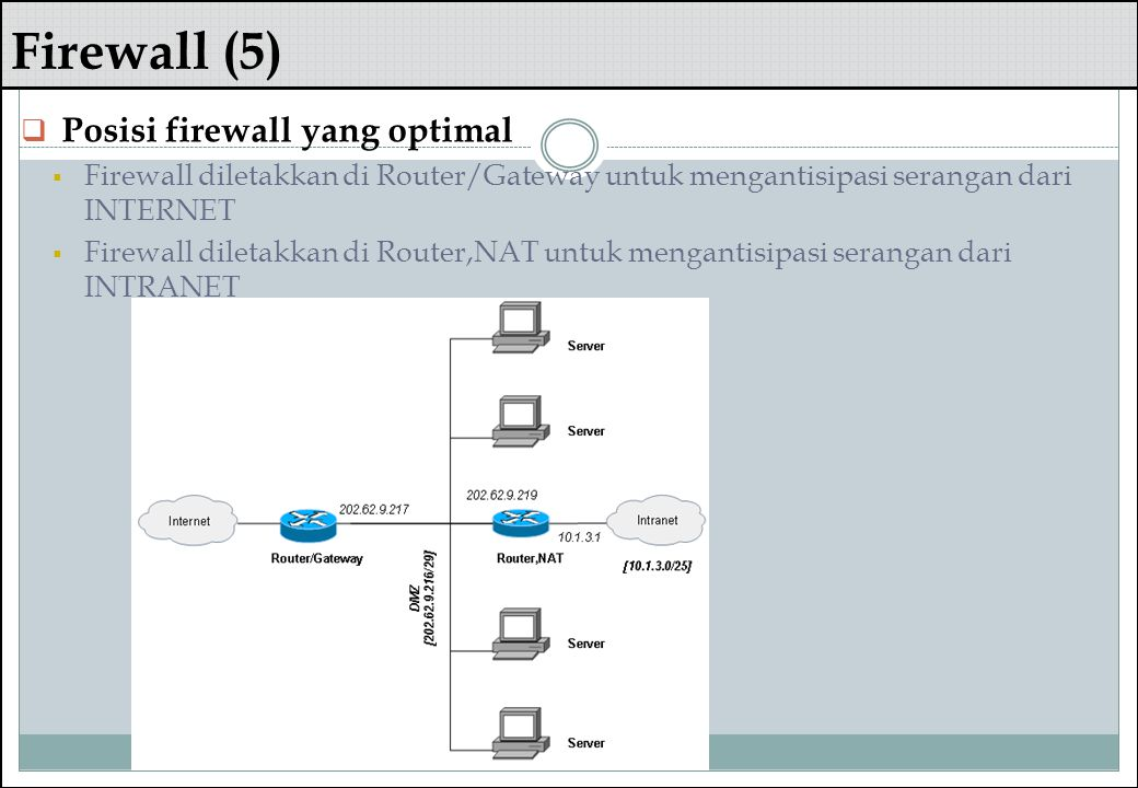 Firewall (5) Posisi firewall yang optimal
