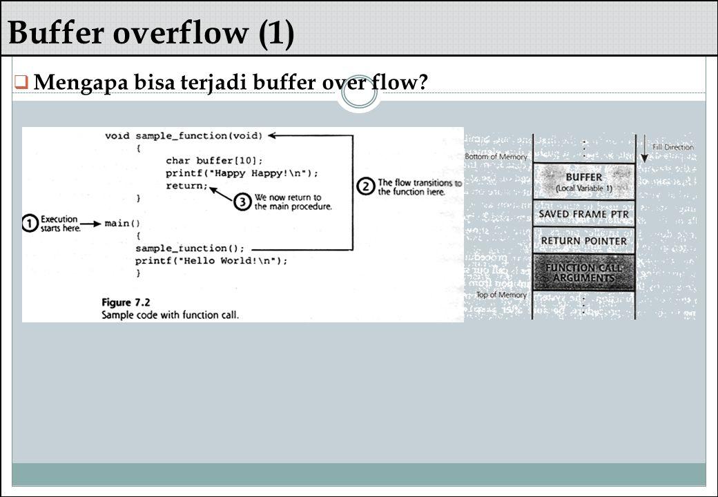 Buffer overflow (1) Mengapa bisa terjadi buffer over flow