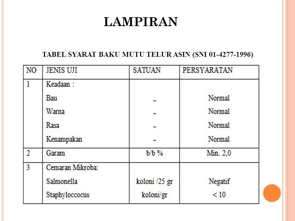 LAMPIRAN TABEL SYARAT BAKU MUTU TELUR ASIN (SNI 01-4277-1996)