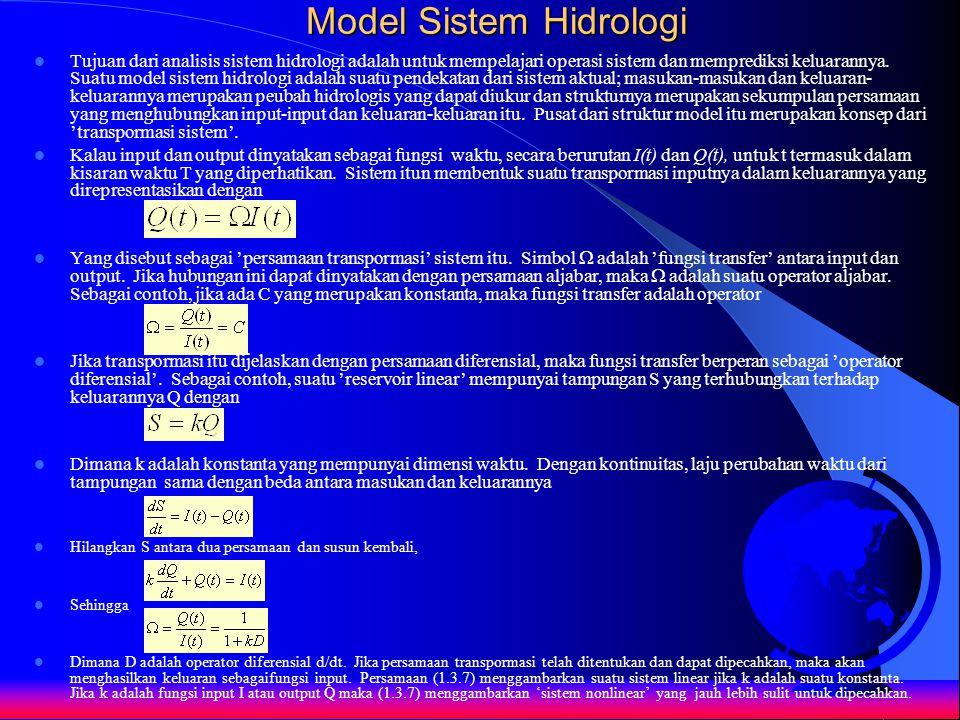 Model Sistem Hidrologi