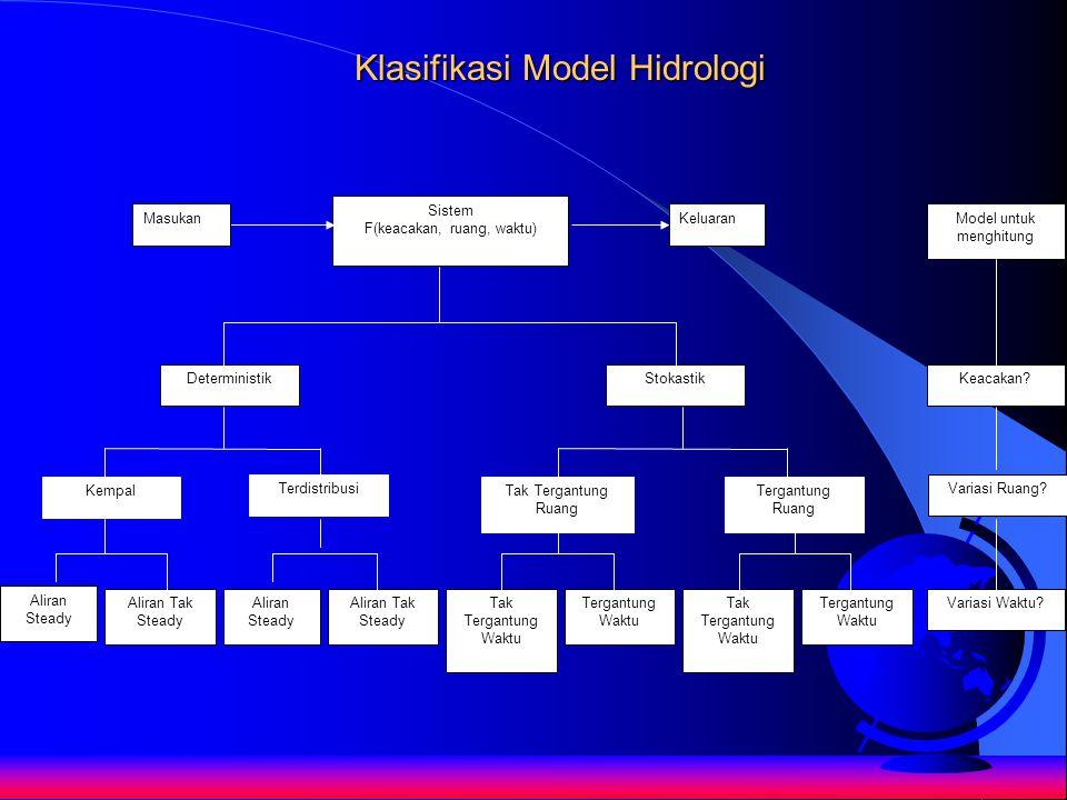 Klasifikasi Model Hidrologi