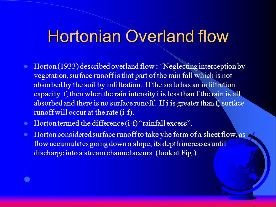Hortonian Overland flow