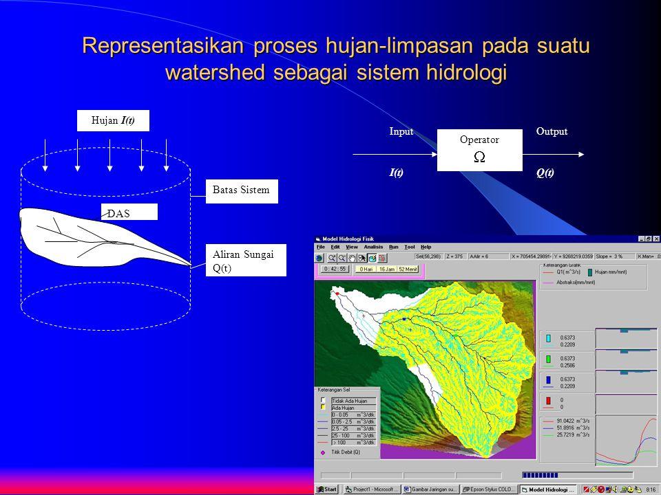 Representasikan proses hujan-limpasan pada suatu watershed sebagai sistem hidrologi