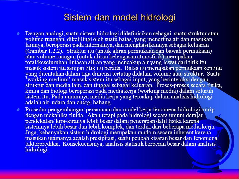 Sistem dan model hidrologi