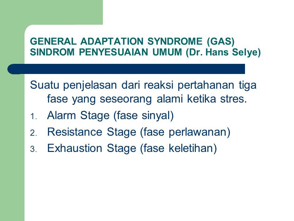 Alarm Stage (fase sinyal) Resistance Stage (fase perlawanan)