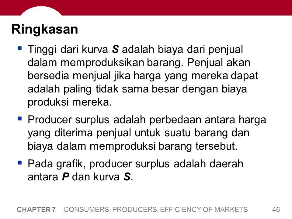 Ringkasan Untuk mengukur kesejahteraan masyarakat, kita menggunakan, penjumlahan dari consumer dan producer surplus.
