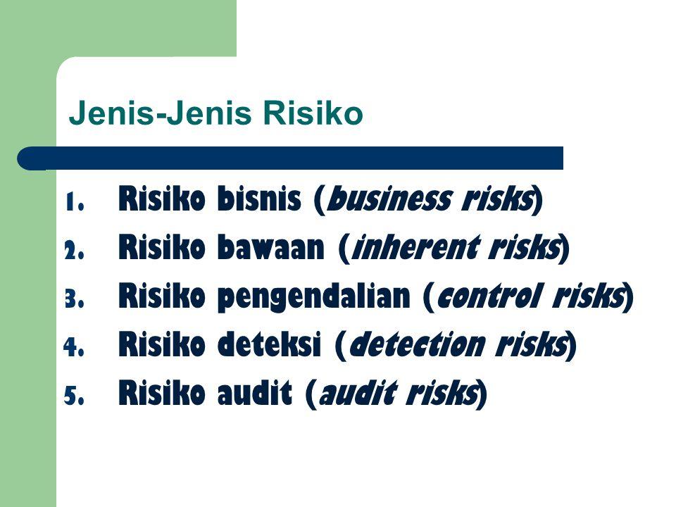Jenis-Jenis Risiko Risiko bisnis (business risks) Risiko bawaan (inherent risks) Risiko pengendalian (control risks)