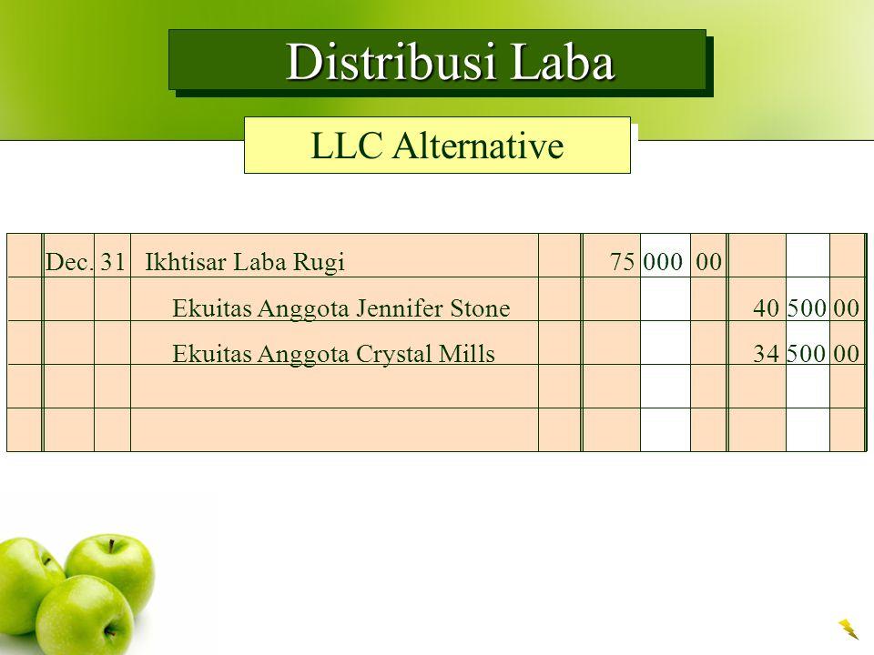 Distribusi Laba LLC Alternative Dec. 31 Ikhtisar Laba Rugi 75 000 00
