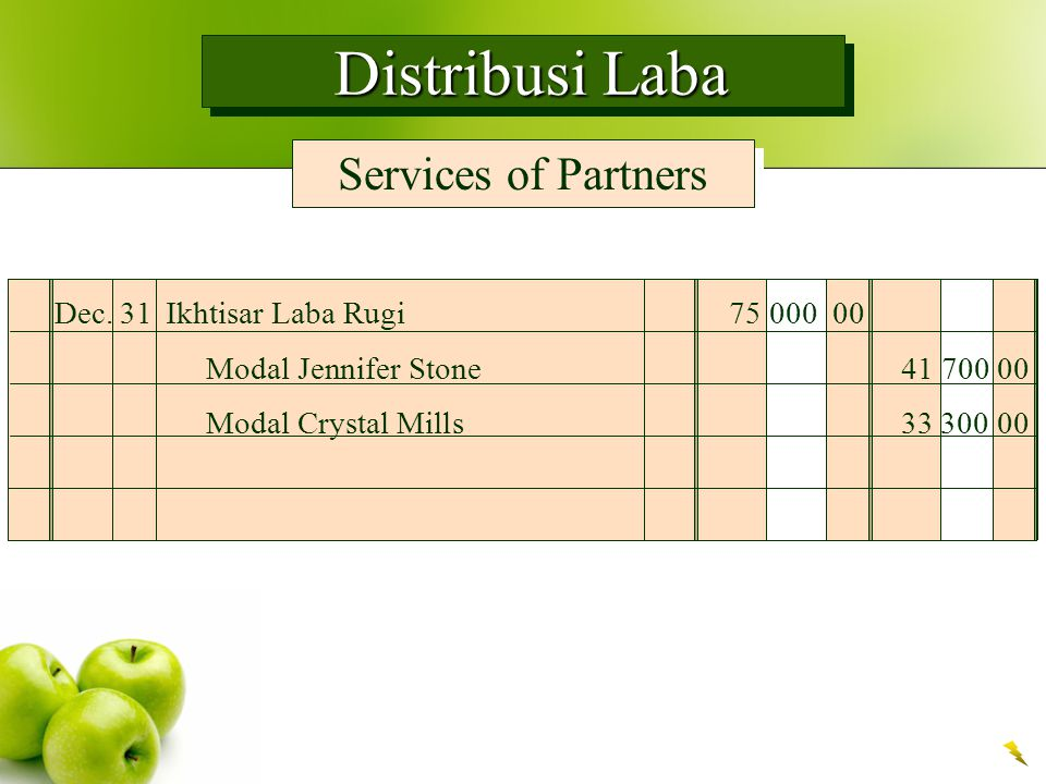 Distribusi Laba Services of Partners