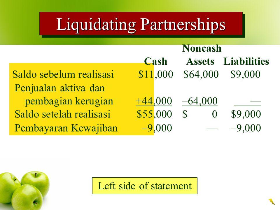 Liquidating Partnerships