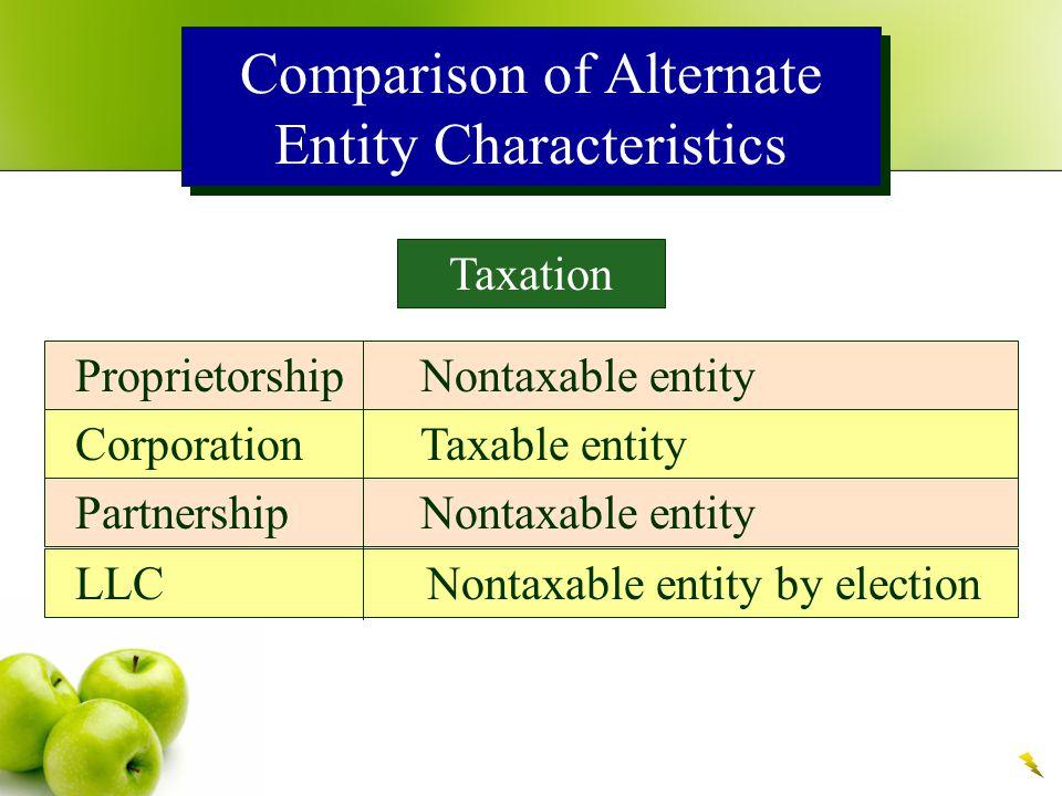 Comparison of Alternate Entity Characteristics
