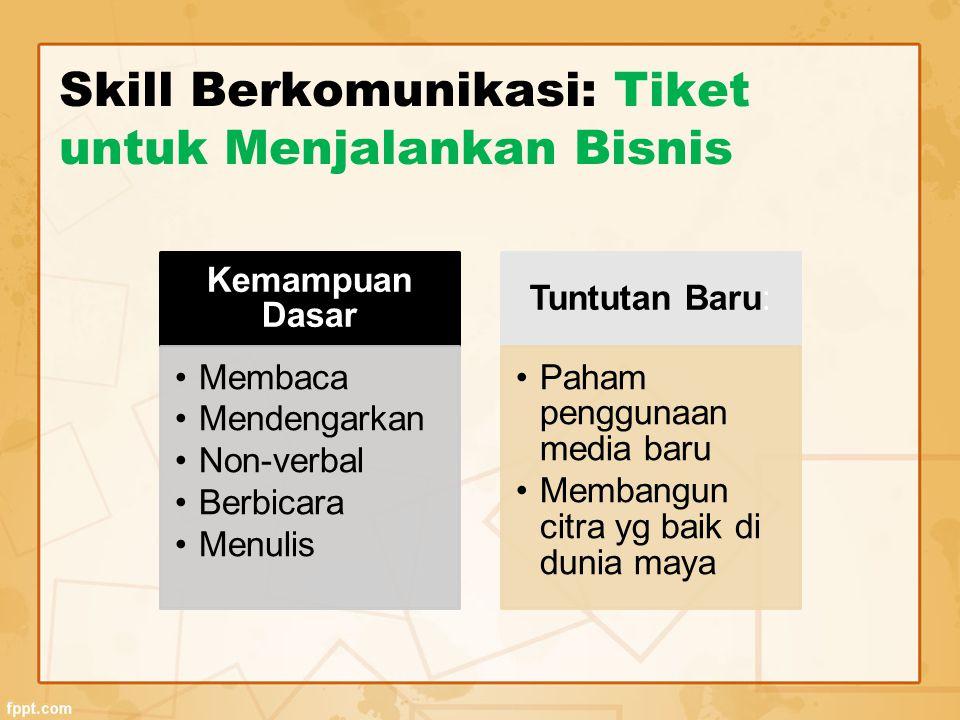 Skill Berkomunikasi: Tiket untuk Menjalankan Bisnis