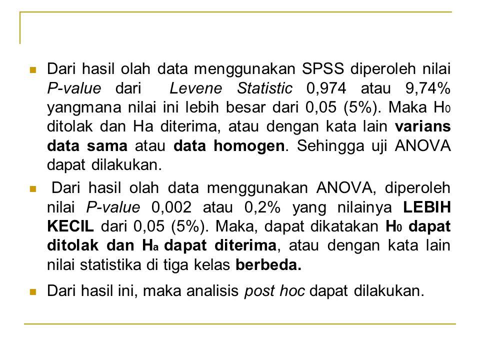 Dari hasil olah data menggunakan SPSS diperoleh nilai P-value dari Levene Statistic 0,974 atau 9,74% yangmana nilai ini lebih besar dari 0,05 (5%). Maka H0 ditolak dan Ha diterima, atau dengan kata lain varians data sama atau data homogen. Sehingga uji ANOVA dapat dilakukan.