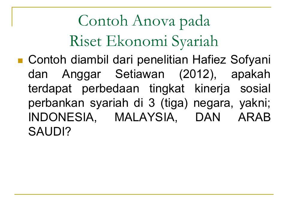 Contoh Anova pada Riset Ekonomi Syariah