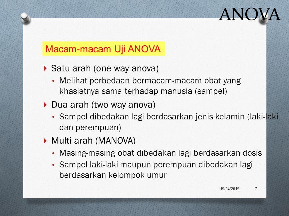 ANOVA Macam-macam Uji ANOVA Satu arah (one way anova)