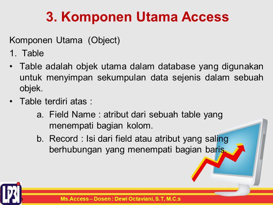 3. Komponen Utama Access Komponen Utama (Object) 1. Table