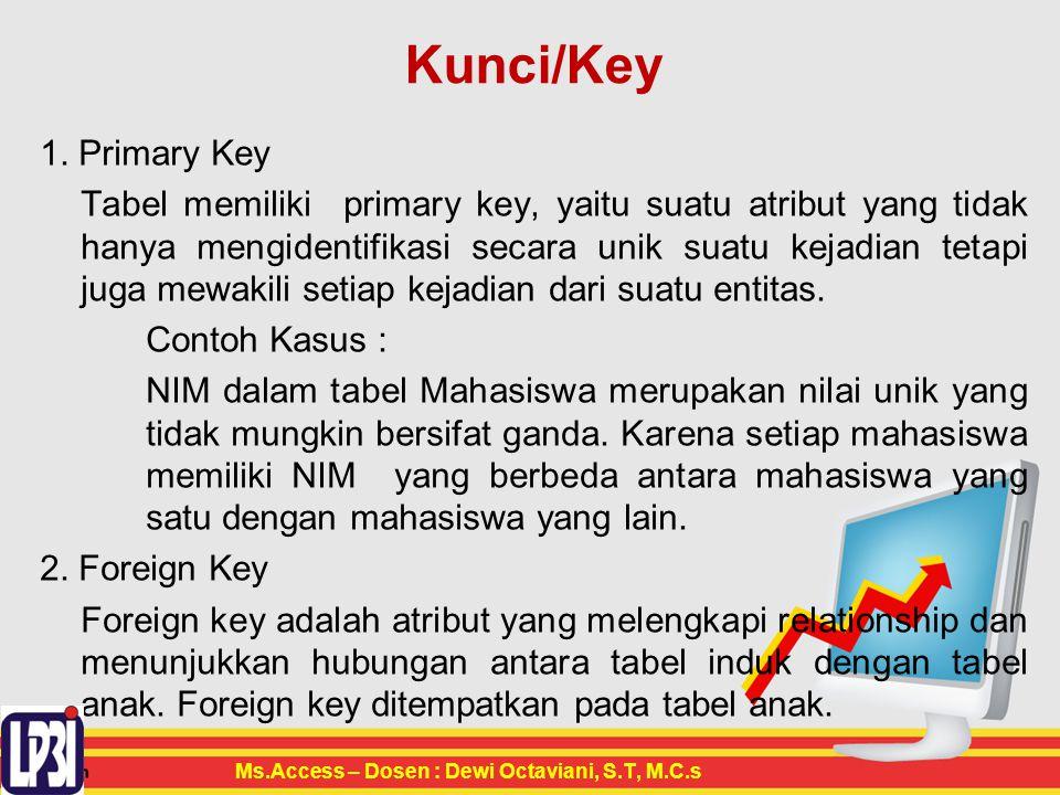 Kunci/Key 1. Primary Key.