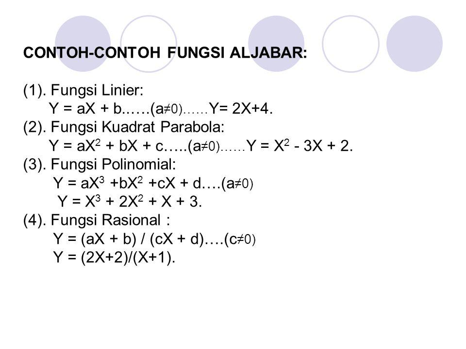 CONTOH-CONTOH FUNGSI ALJABAR: (1). Fungsi Linier: Y = aX + b. …