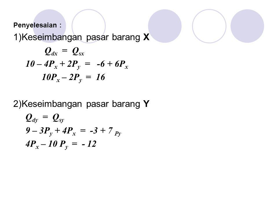 Keseimbangan pasar barang X Qdx = Qsx 10 – 4Px + 2Py = -6 + 6Px