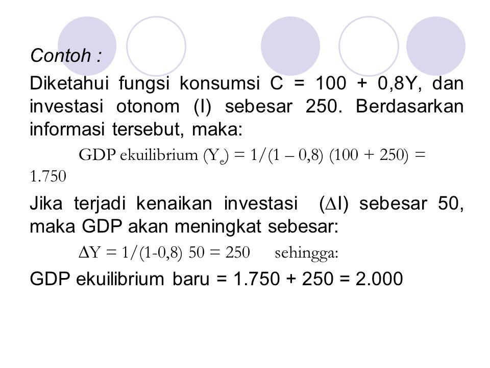 GDP ekuilibrium baru = 1.750 + 250 = 2.000