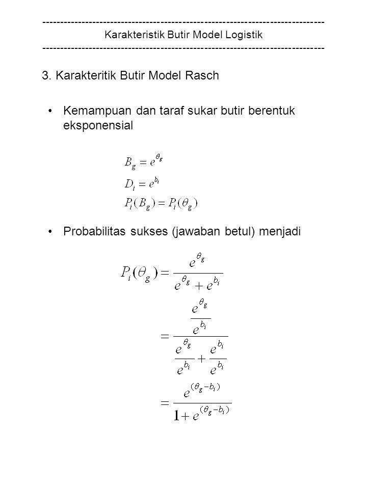 3. Karakteritik Butir Model Rasch