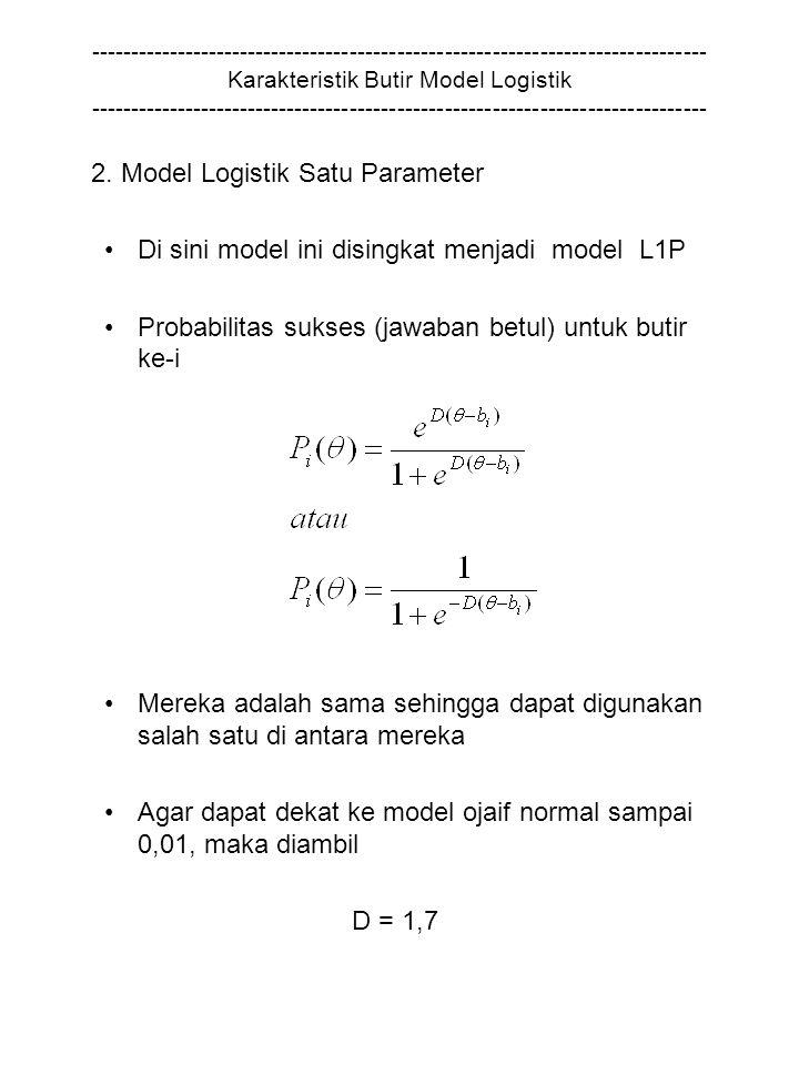 2. Model Logistik Satu Parameter