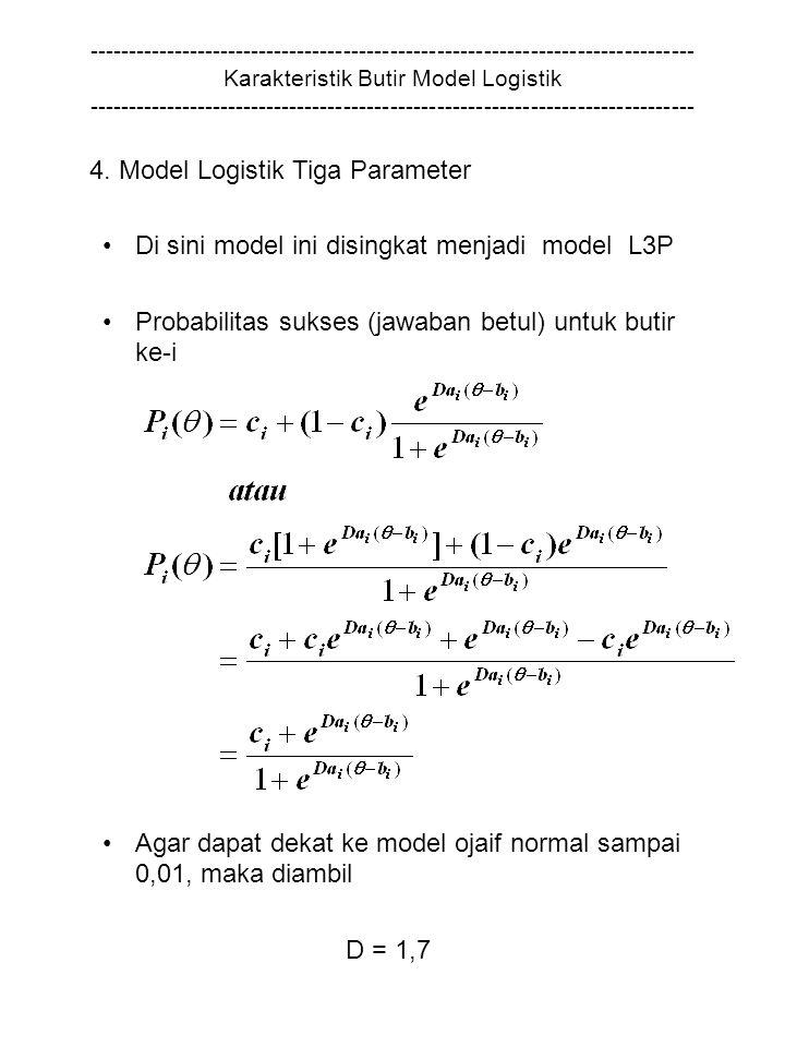 4. Model Logistik Tiga Parameter